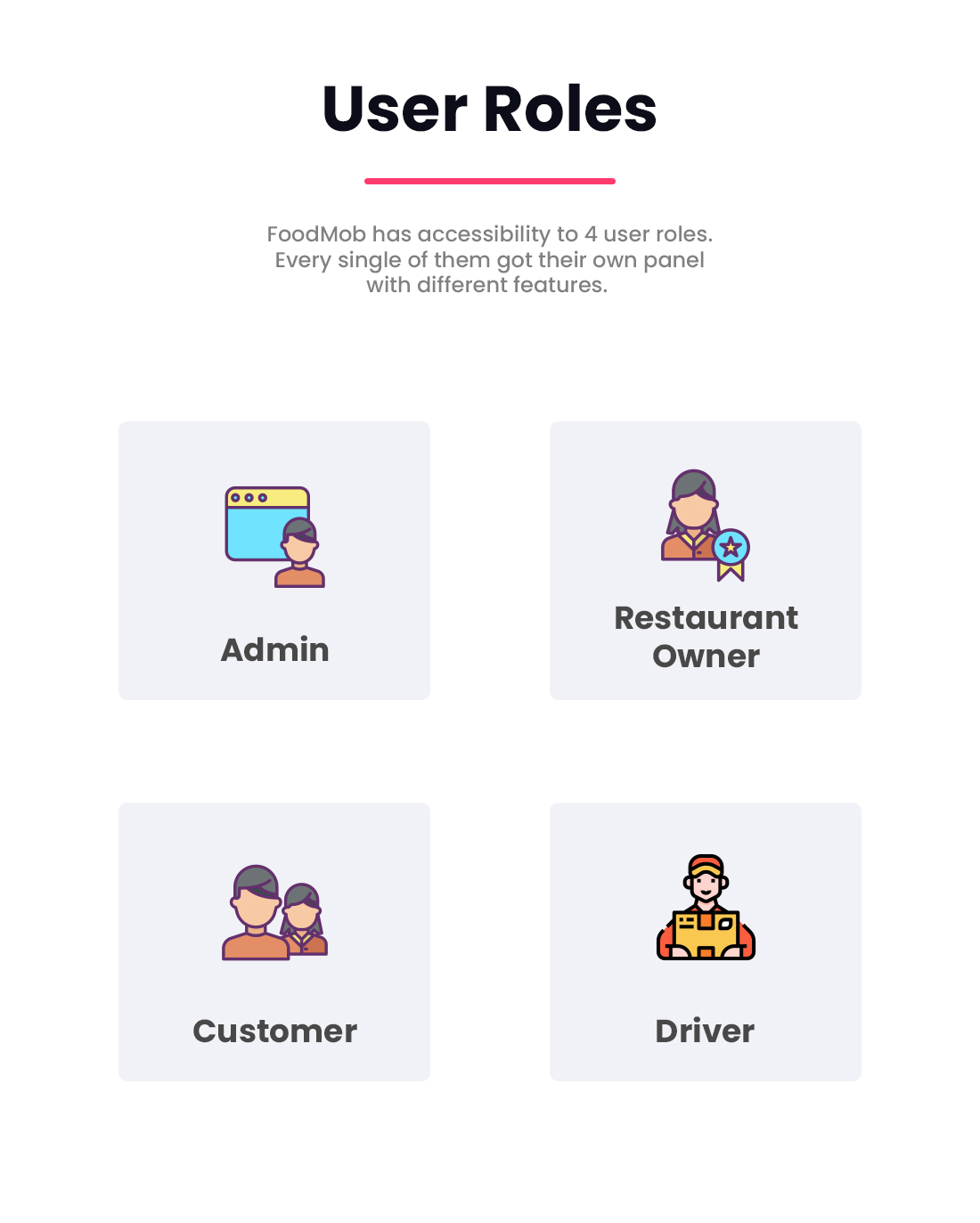 FoodMob - An Online Multi Restaurant Food Ordering and Management with Delivery System - 3
