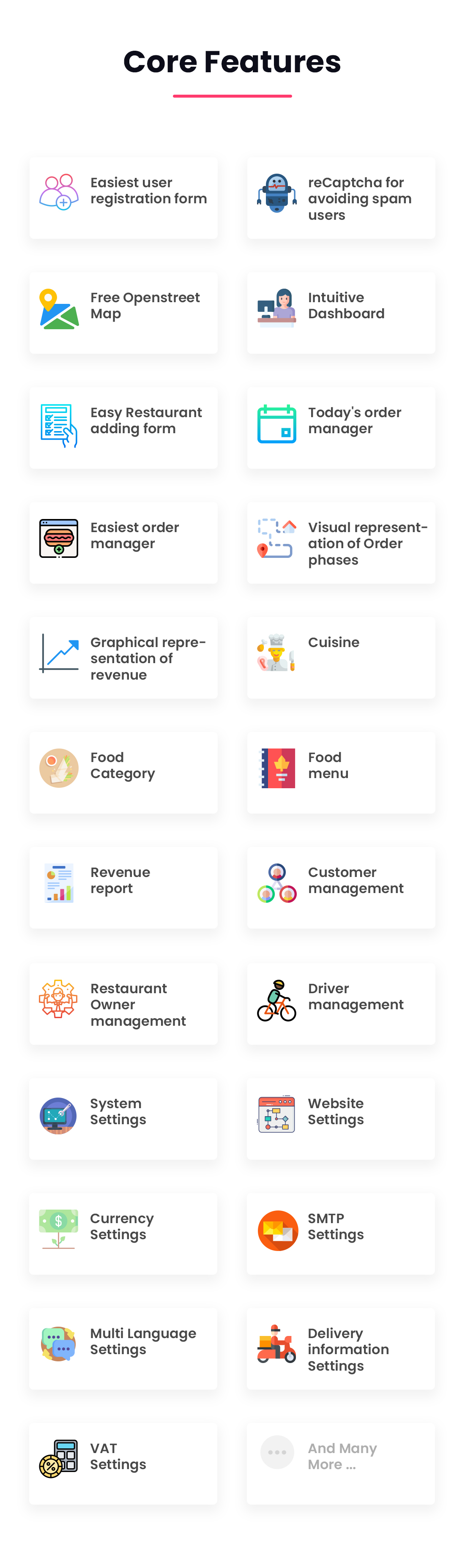 FoodMob - An Online Multi Restaurant Food Ordering and Management with Delivery System - 4